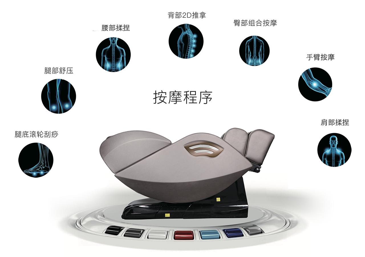 REEADHome3智能按摩椅,Home3,REEAD智能按摩椅突破性的靠前滑行结构设计